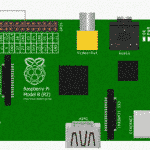 Introduction au GPIO sur le Raspberry-Pi (2/2)