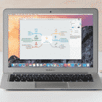 Mindnode : Une application de Mind-Mapping simple et efficace !