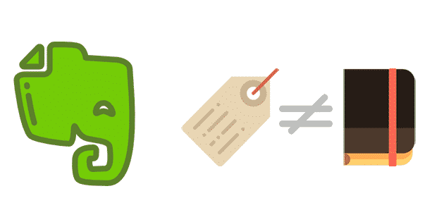 evernote-carnet-difference-etiquette