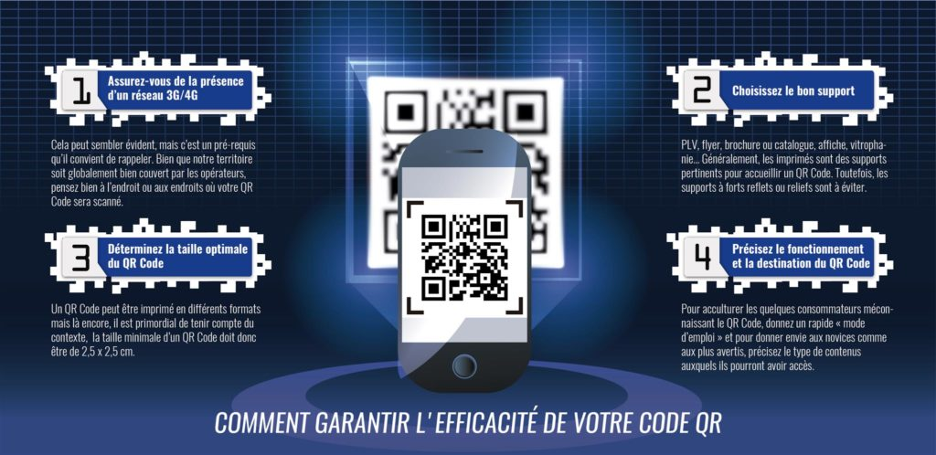 qr-code-infographie