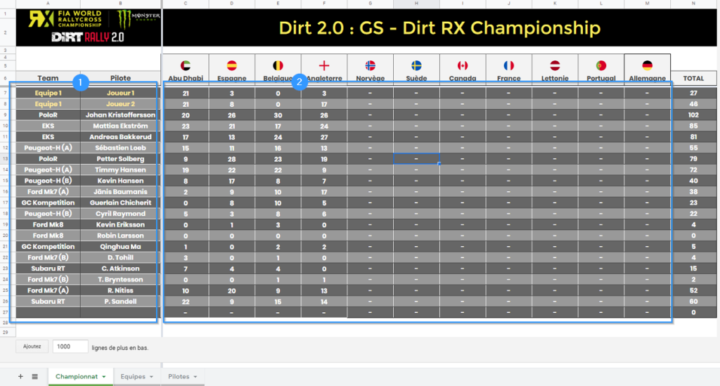 GS_Dirt_RX_Championship_Google_Sheets