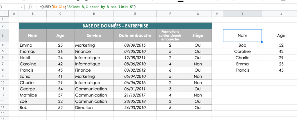 query order by limit sheets
