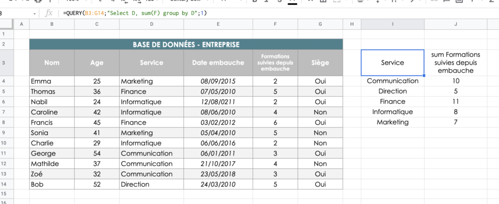 query sum group by dans sheets